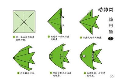 zi246二四六天天好彩-详细参数   基本信息   六、二方连续   五、六角剪纸   四、五角剪纸   三